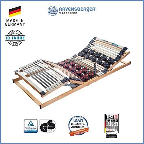 Ravensberger Matratzen Lattenrost Komfort (Duomed) de Luxe Elektrorahmen Lattenrahmen in verschiedenen Größen (100 x 200…