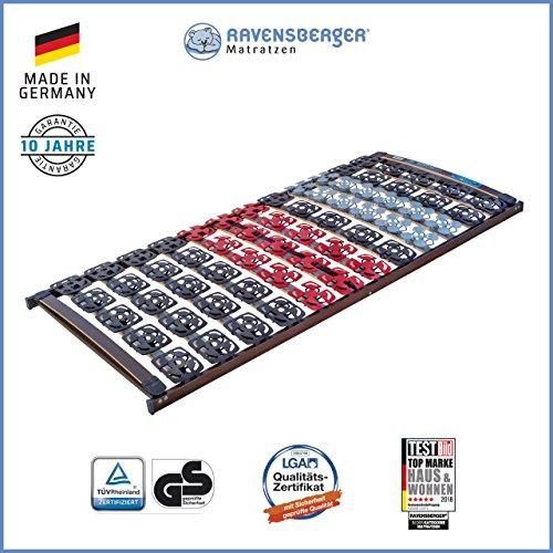 Ravensberger Matratzen® PURAMED ® Lattenrost | 7-Zonen-Birke-Lattenrahmen | 28 Leisten| Starr/Verstellbar/Elektrisch…