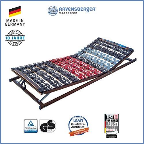 Ravensberger Matratzen® Meditec® Lattenrost | 5-Zonen-TPEE-Teller-Systemrahmen | Schichtholzrahmen| verstellbar| Made IN…